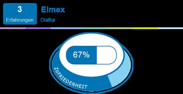 elmex erfahrungen mit medikamenten und deren nebenwirkungen meamedica. Black Bedroom Furniture Sets. Home Design Ideas