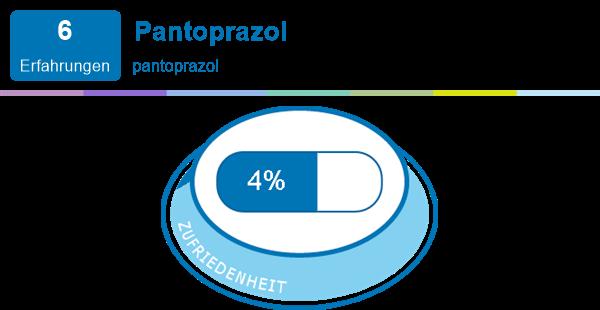 Pantoprazol bei magenschleimhautentzündung | Nebenwirkungen
