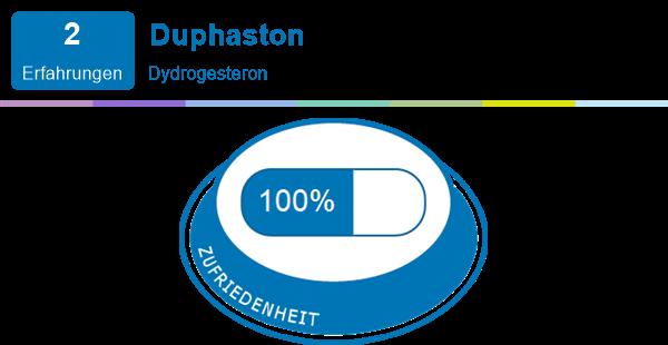 Duphaston Erfahrungen
