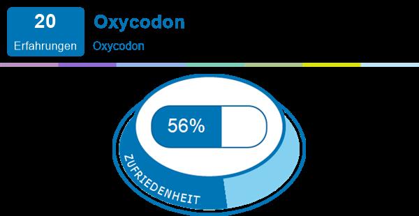 Kalter entzug wie lange oxycodon ein dauert WIE LANGE