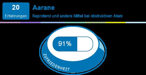 Aarane asthmaspray AARANE N