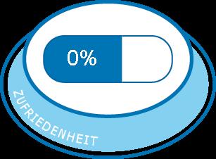 metformin dosierung abnehmen