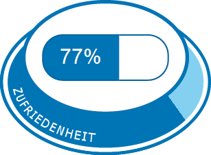Ibuprofen mg 600 500 oder novaminsulfon Metamizol und